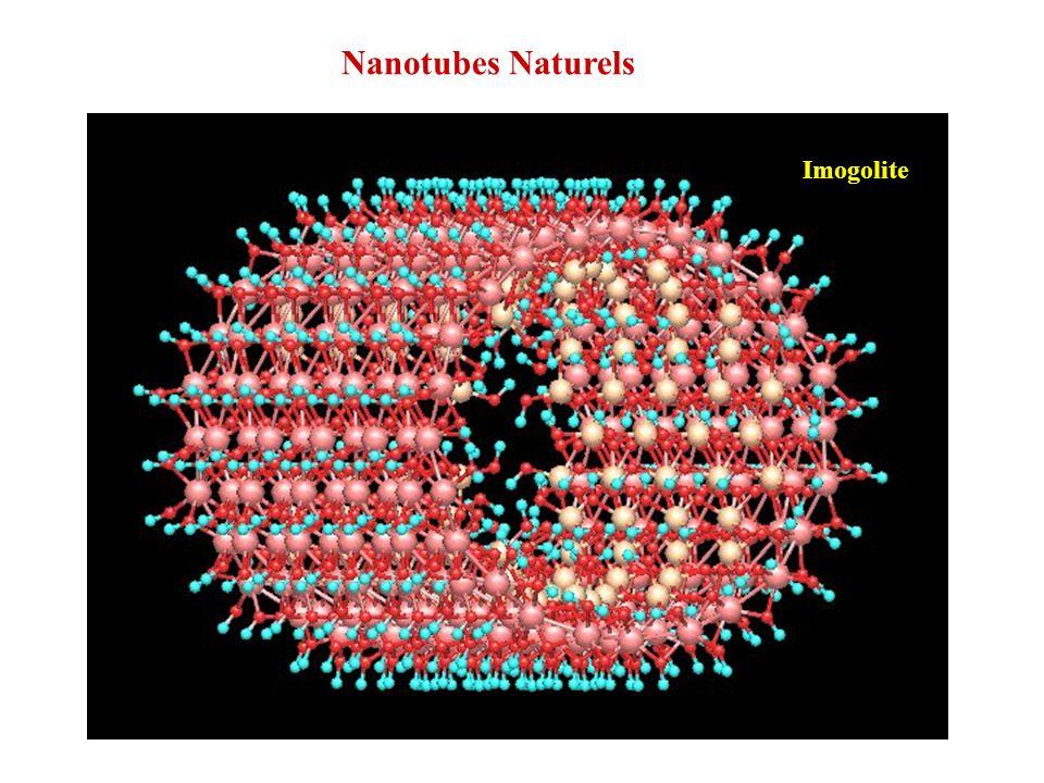 Nanotubes Naturels Imogolite