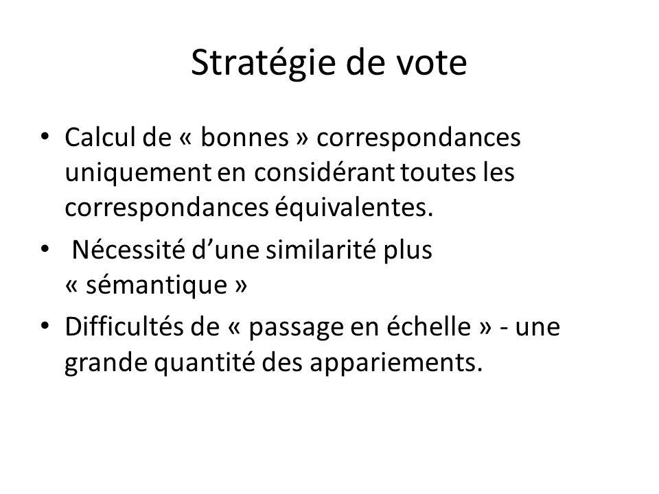 Stratégie de vote Calcul de « bonnes » correspondances uniquement en considérant toutes les correspondances équivalentes.
