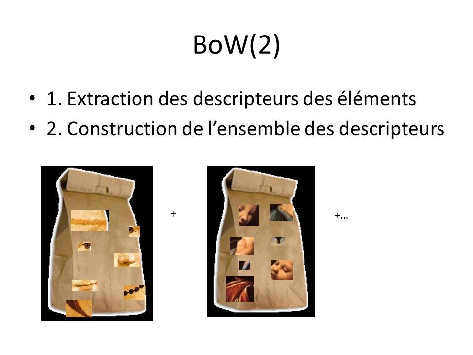 BoW(2) 1. Extraction des descripteurs des éléments