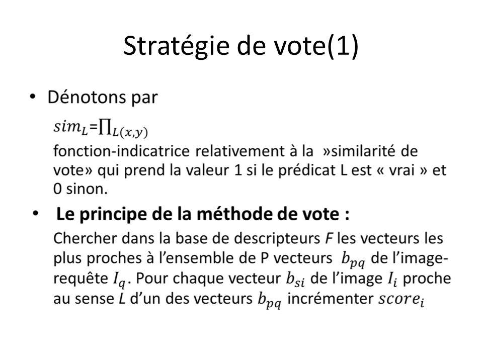 Stratégie de vote(1)
