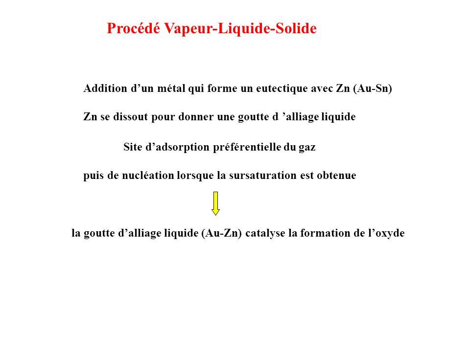 Procédé Vapeur-Liquide-Solide