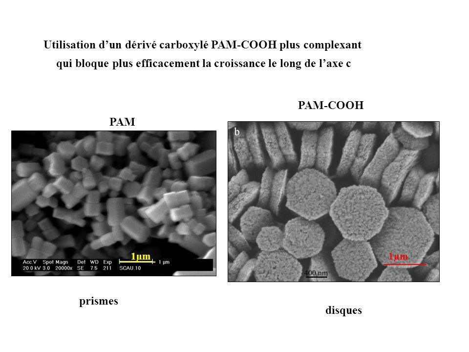 Utilisation d'un dérivé carboxylé PAM-COOH plus complexant