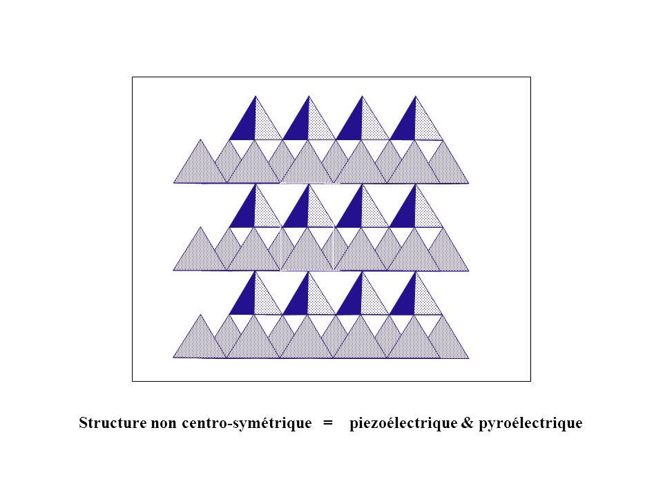 Structure non centro-symétrique = piezoélectrique & pyroélectrique