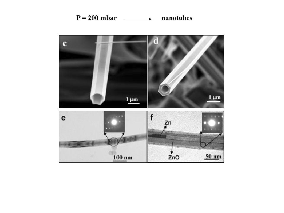 P = 200 mbar nanotubes