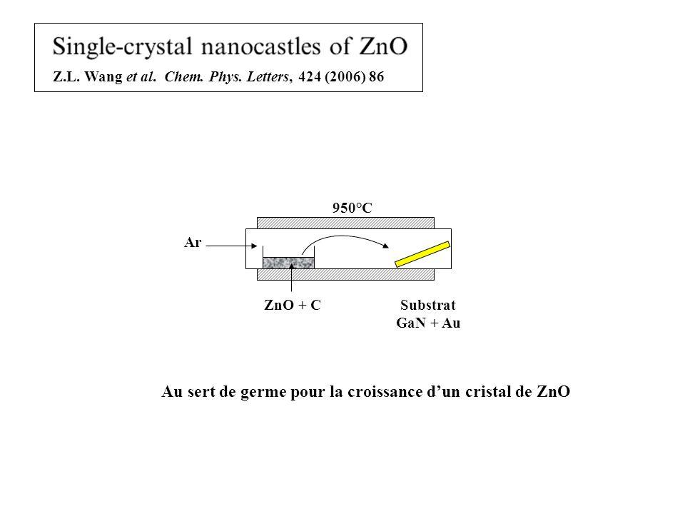 Au sert de germe pour la croissance d'un cristal de ZnO