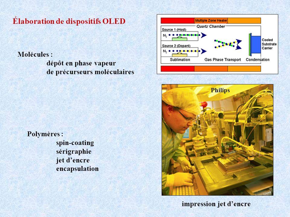 Élaboration de dispositifs OLED