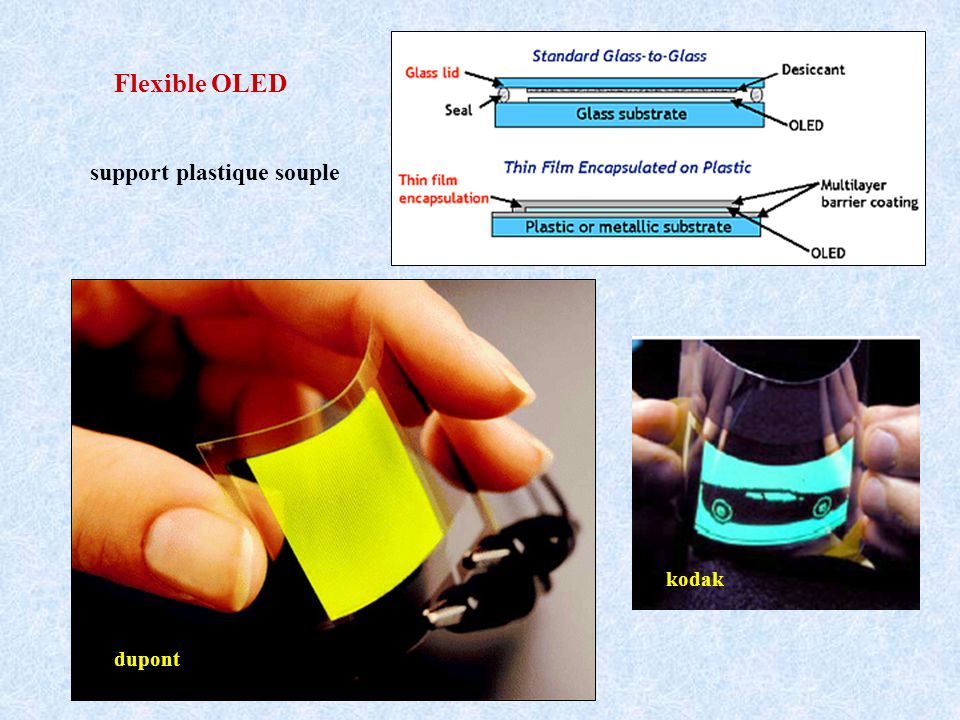 Flexible OLED support plastique souple dupont kodak