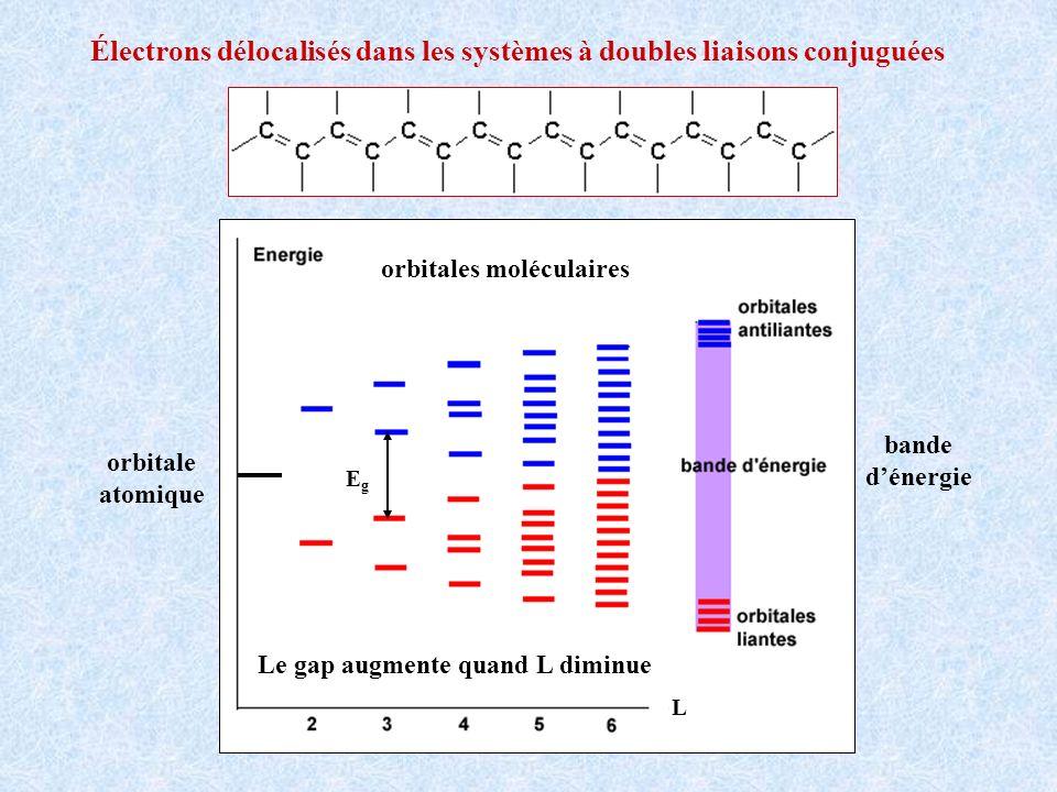 Électrons délocalisés dans les systèmes à doubles liaisons conjuguées