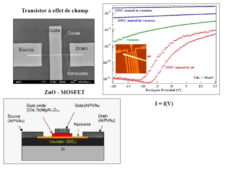 Transistor à effet de champ
