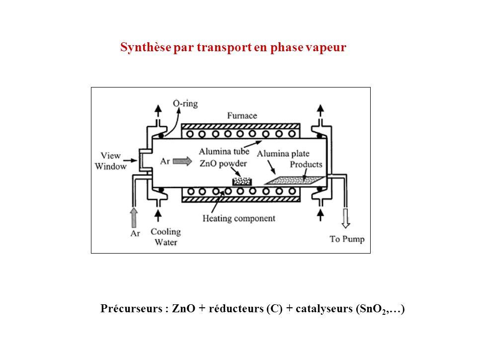 Synthèse par transport en phase vapeur
