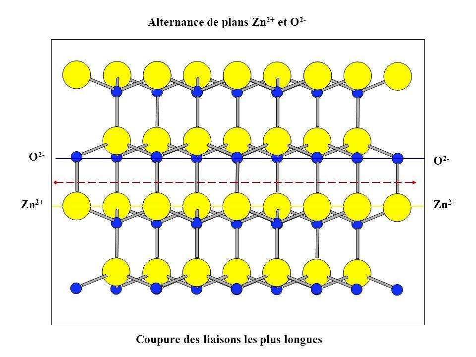 Alternance de plans Zn2+ et O2-