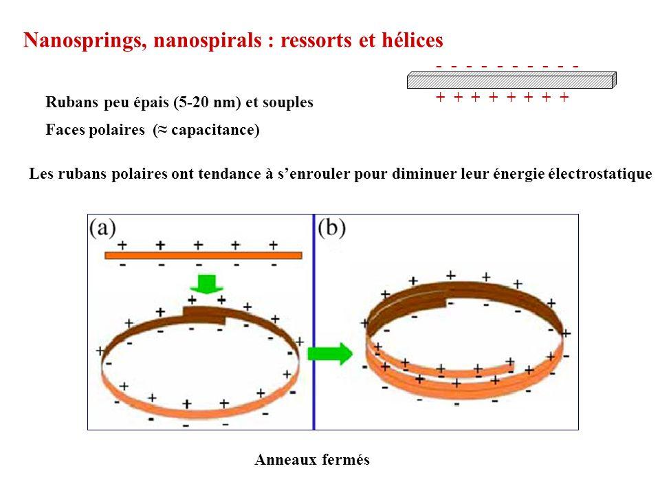 Nanosprings, nanospirals : ressorts et hélices