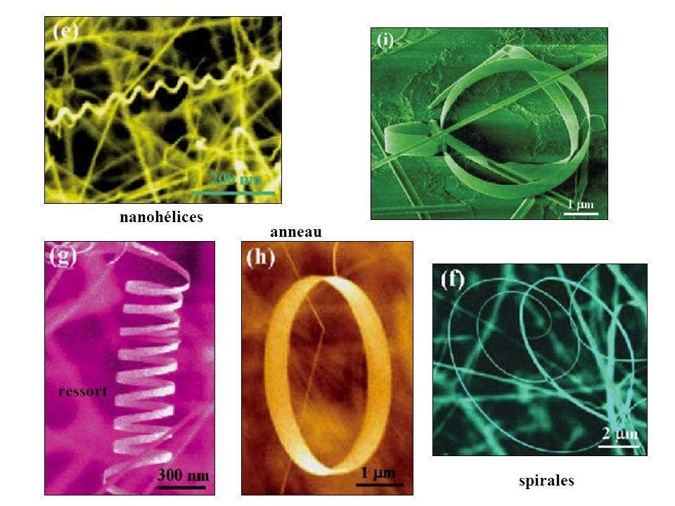 nanohélices anneau ressort spirales