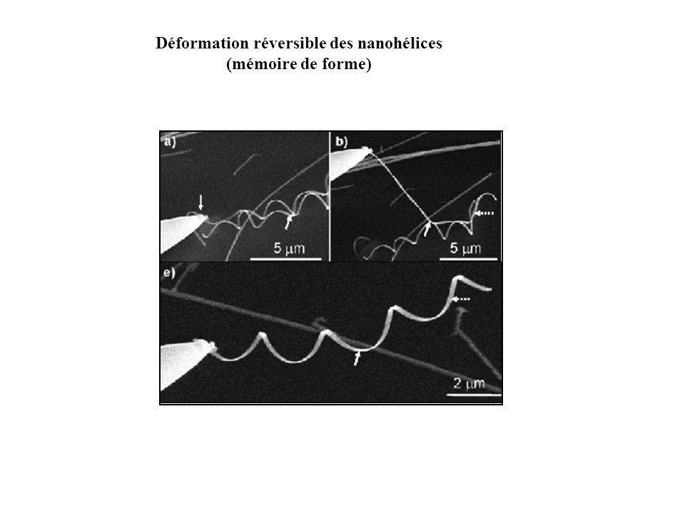 Déformation réversible des nanohélices