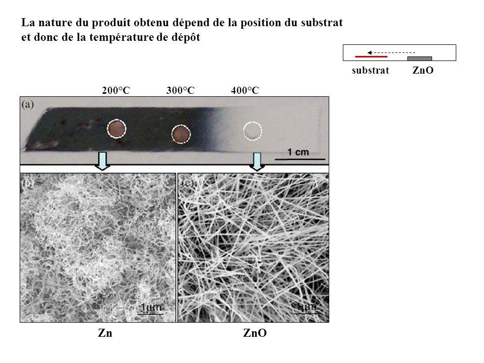 La nature du produit obtenu dépend de la position du substrat