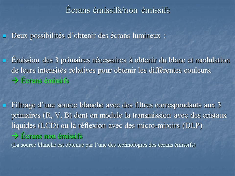 Écrans émissifs/non émissifs