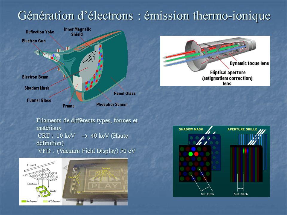 Génération d'électrons : émission thermo-ionique