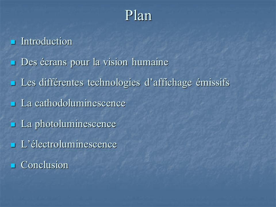 Plan Introduction Des écrans pour la vision humaine