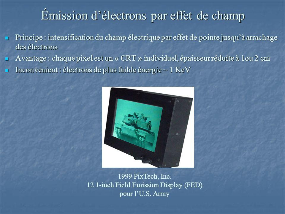Émission d'électrons par effet de champ