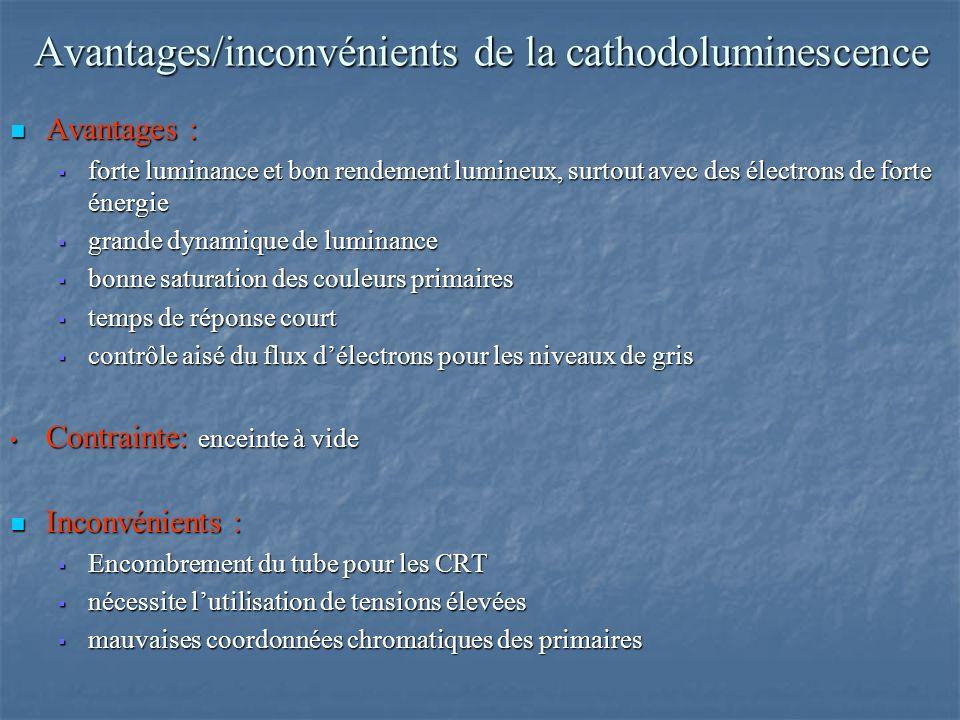 Avantages/inconvénients de la cathodoluminescence