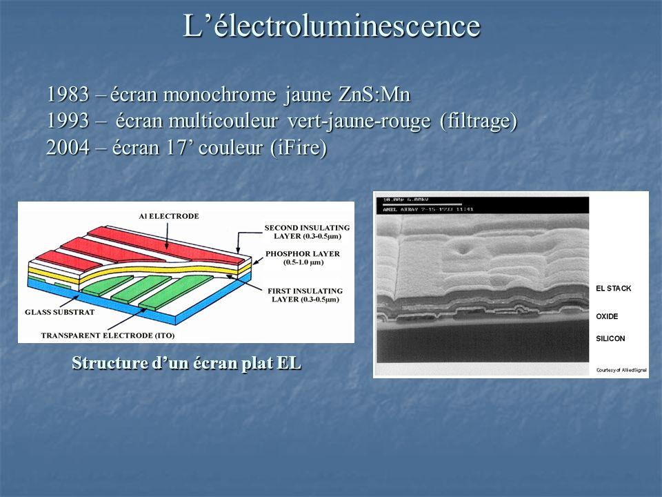 L'électroluminescence