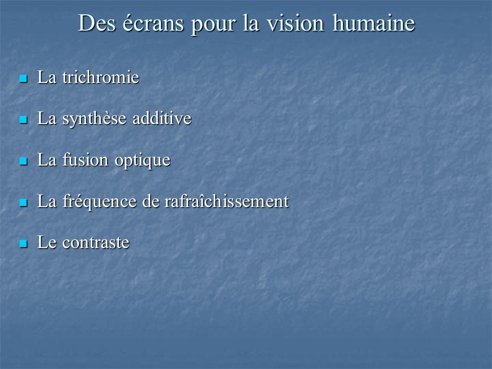 Des écrans pour la vision humaine
