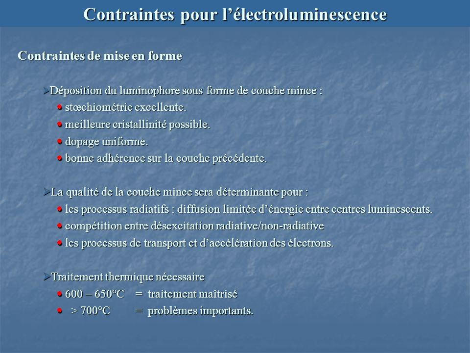 Contraintes pour l'électroluminescence