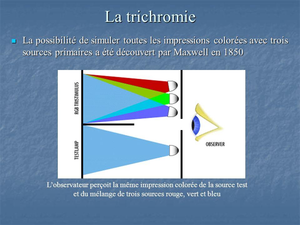 La trichromie La possibilité de simuler toutes les impressions colorées avec trois sources primaires a été découvert par Maxwell en 1850.