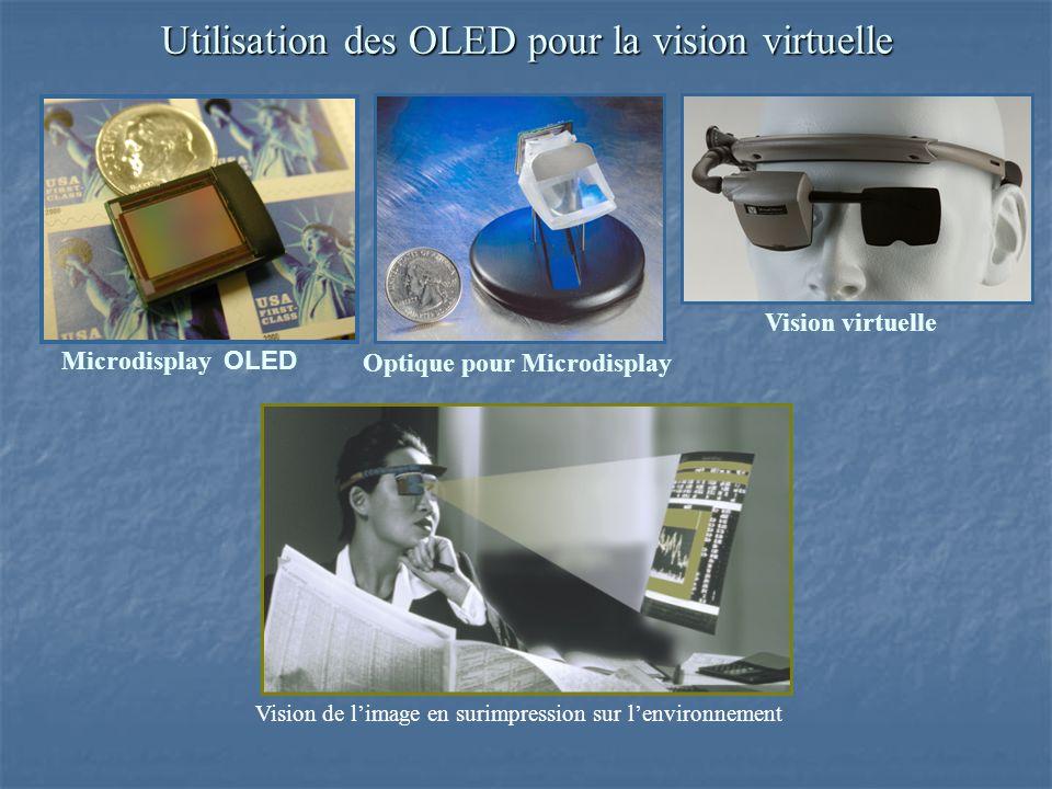 Utilisation des OLED pour la vision virtuelle