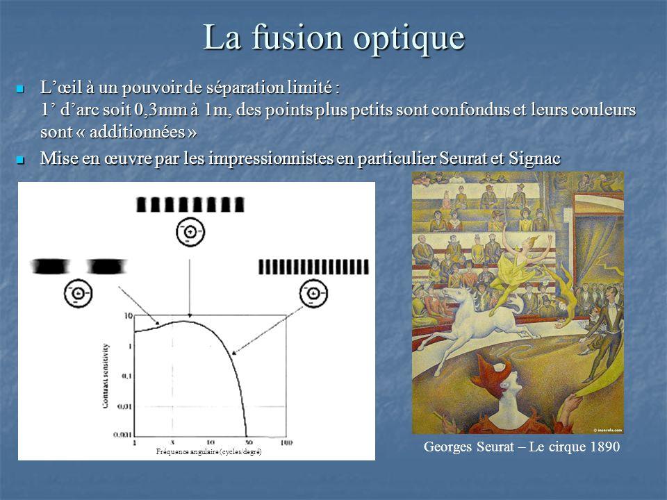 La fusion optique
