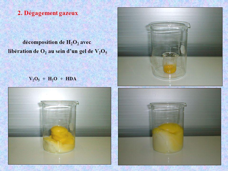 décomposition de H2O2 avec libération de O2 au sein d'un gel de V2O5