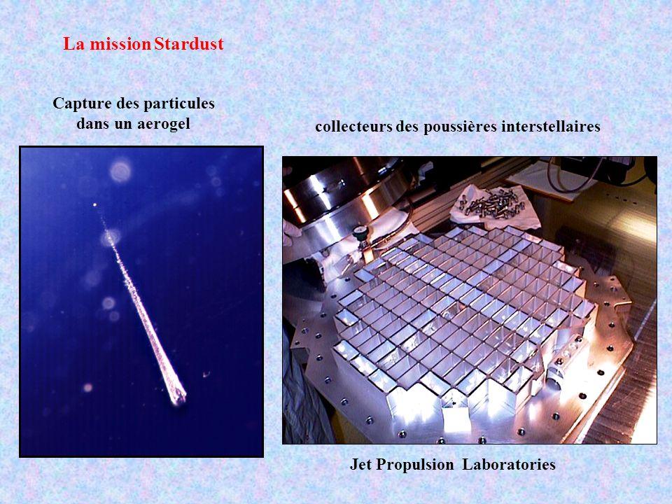 Capture des particules