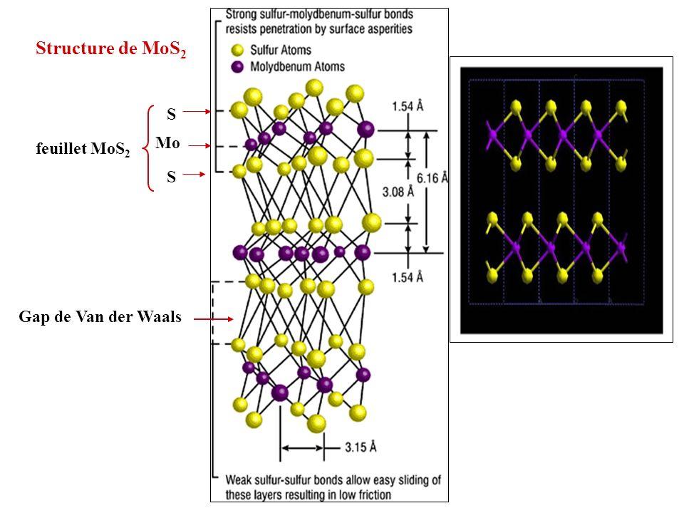 Mo S feuillet MoS2 Structure de MoS2 Gap de Van der Waals