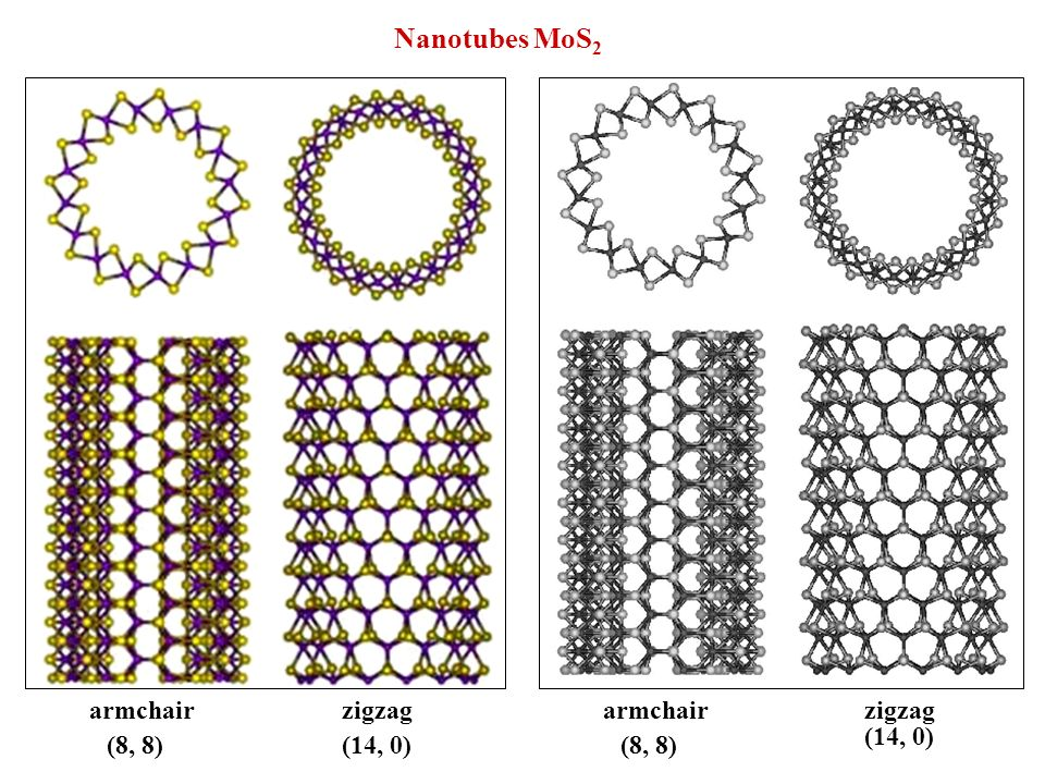 Nanotubes MoS2 armchair zigzag (8, 8) (14, 0) armchair zigzag (8, 8)