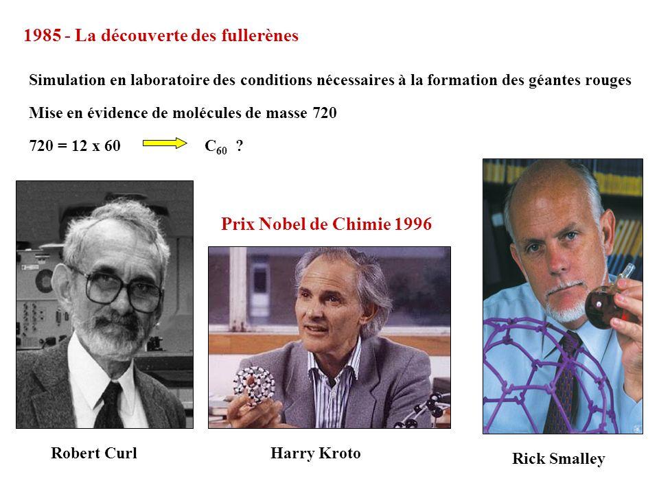 1985 - La découverte des fullerènes