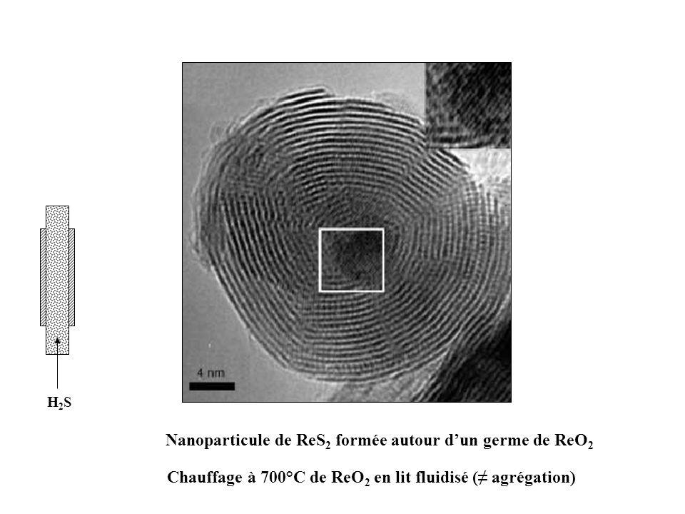 Nanoparticule de ReS2 formée autour d'un germe de ReO2