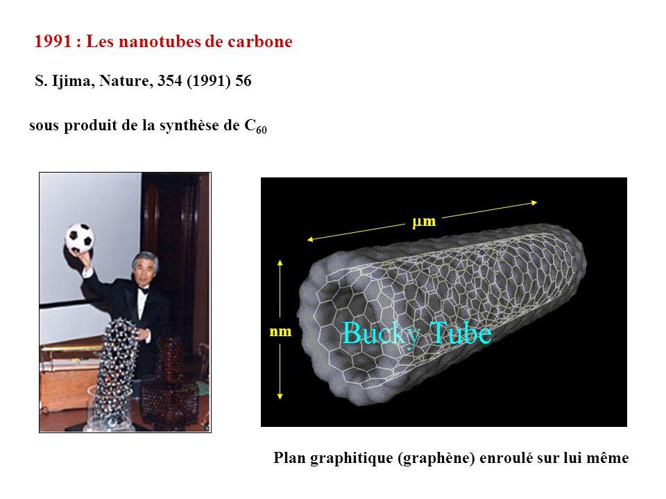 1991 : Les nanotubes de carbone sous produit de la synthèse de C60