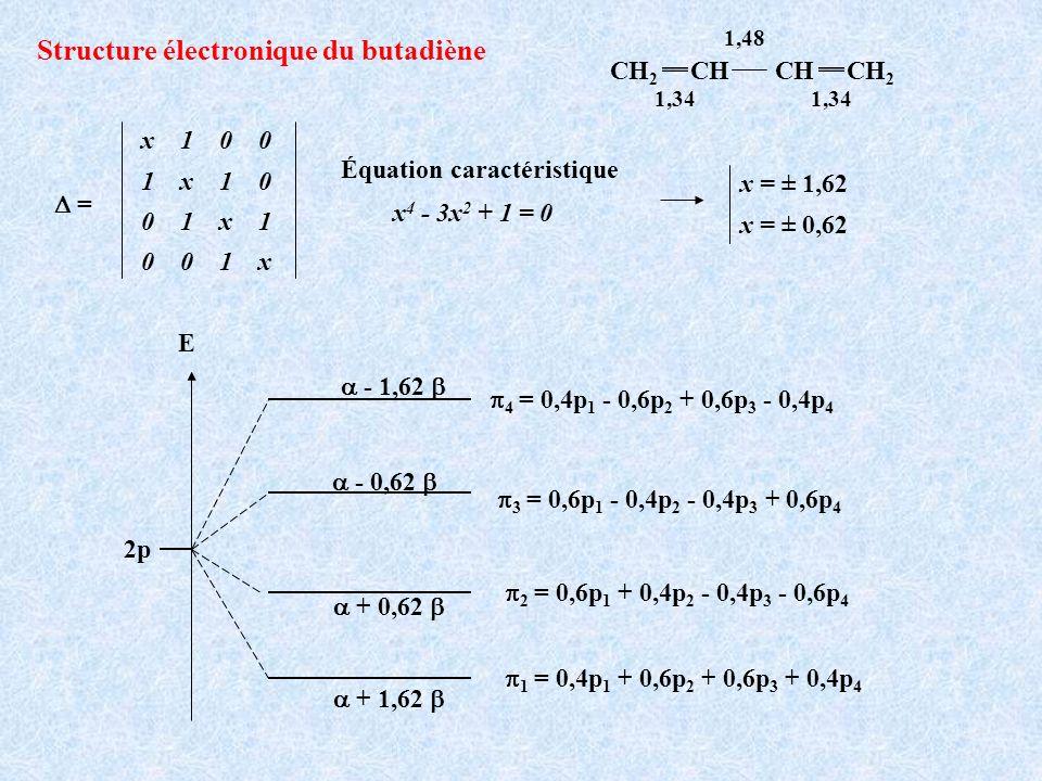 Structure électronique du butadiène