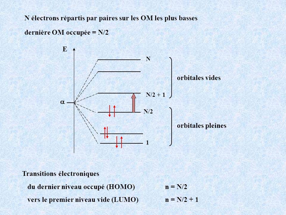 N électrons répartis par paires sur les OM les plus basses