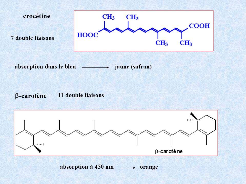crocétine b-carotène 7 double liaisons