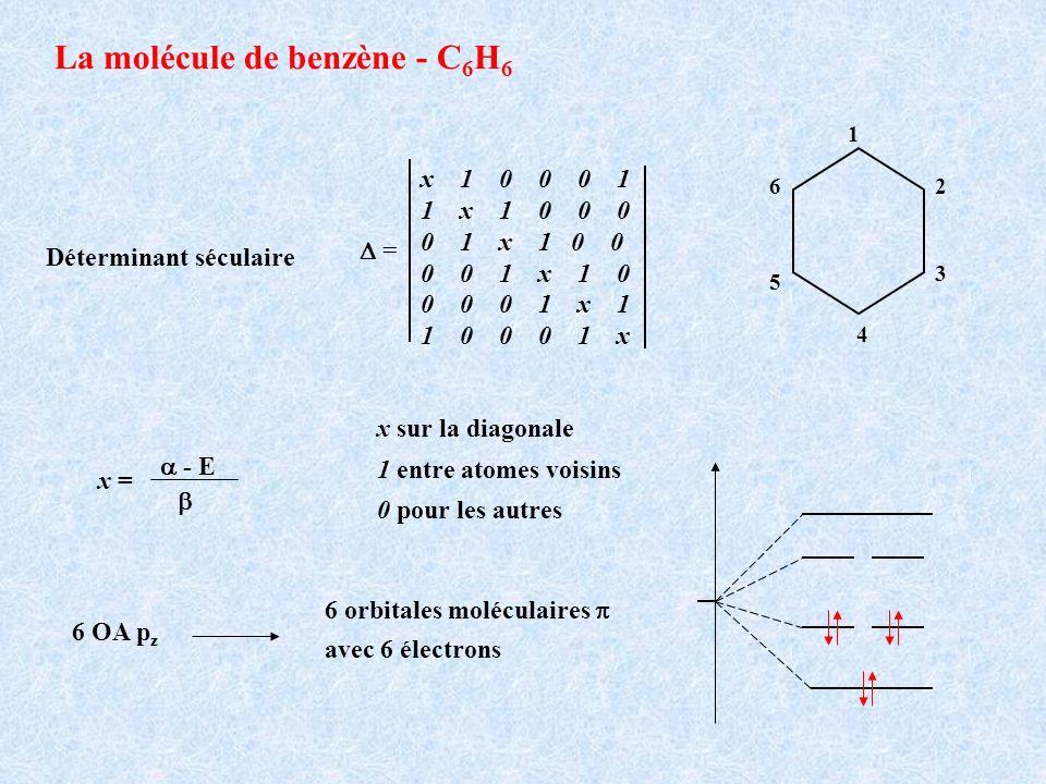 La molécule de benzène - C6H6