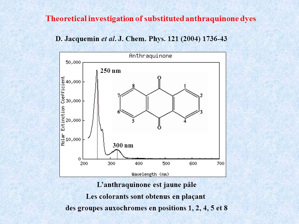 Theoretical investigation of substituted anthraquinone dyes
