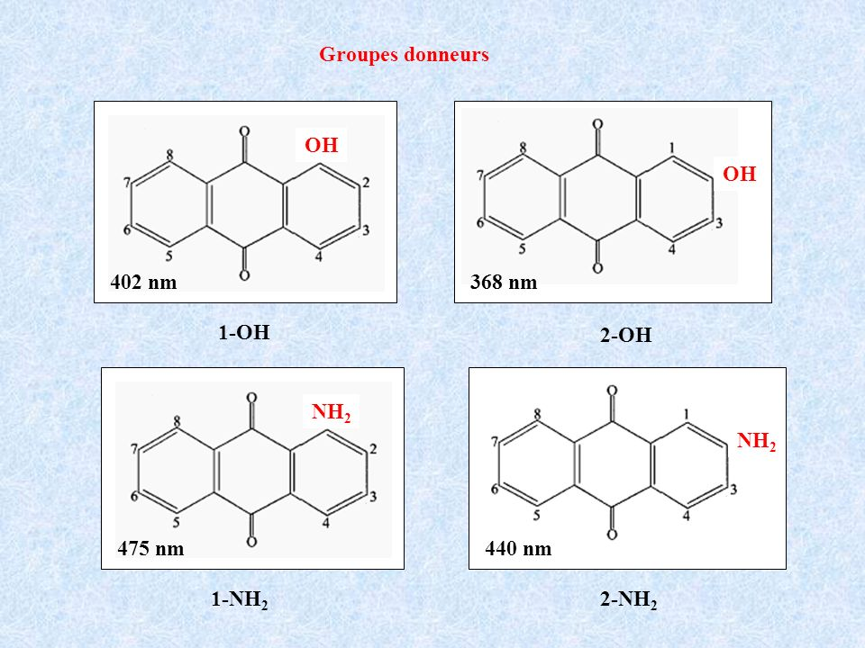 Groupes donneurs OH 402 nm 1-OH OH 368 nm 2-OH NH2 475 nm 1-NH2 NH2 440 nm 2-NH2