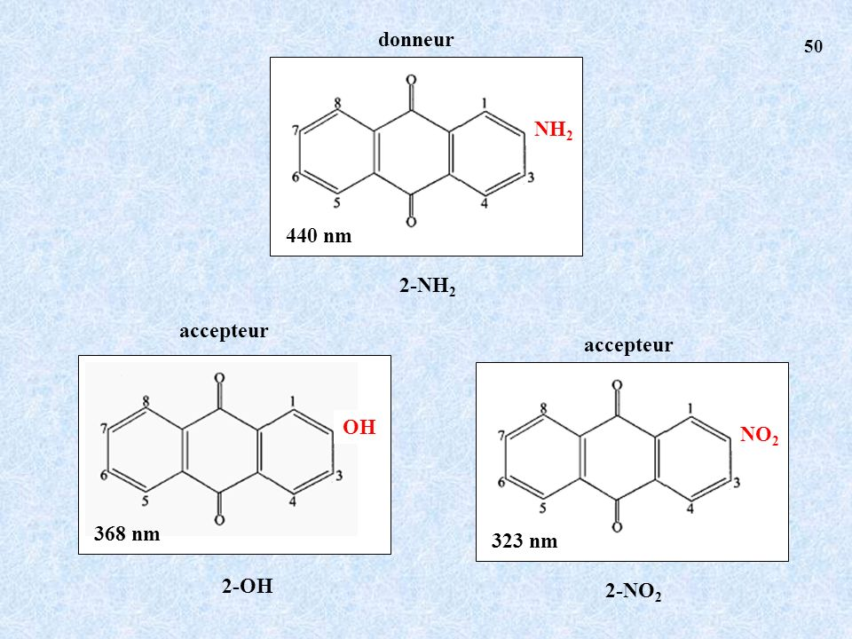 donneur NH2 440 nm 2-NH2 accepteur accepteur OH NO2 368 nm 323 nm 2-OH