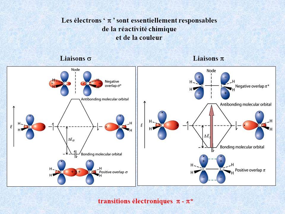Les électrons ' p ' sont essentiellement responsables