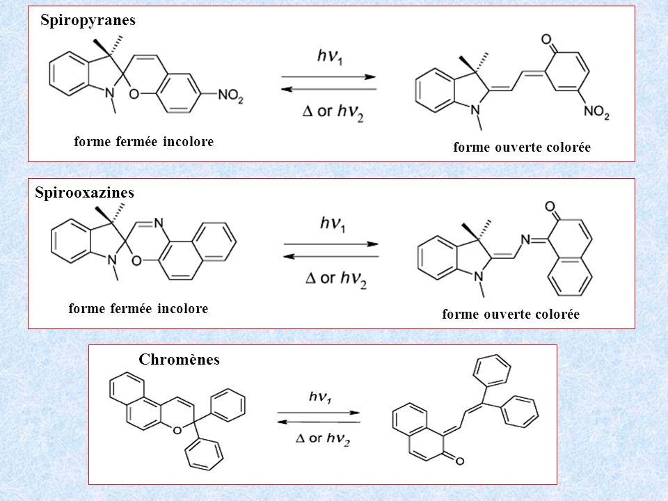 Spiropyranes Spirooxazines Chromènes forme fermée incolore