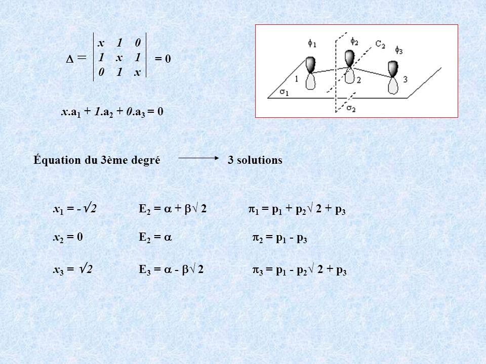 x 1 0 1 x 1. 0 1 x. D = = 0. x.a1 + 1.a2 + 0.a3 = 0. Équation du 3ème degré 3 solutions.