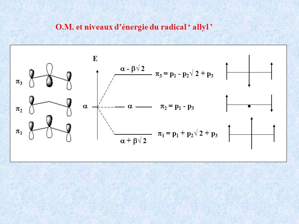 . O.M. et niveaux d'énergie du radical ' allyl ' a + b√ 2