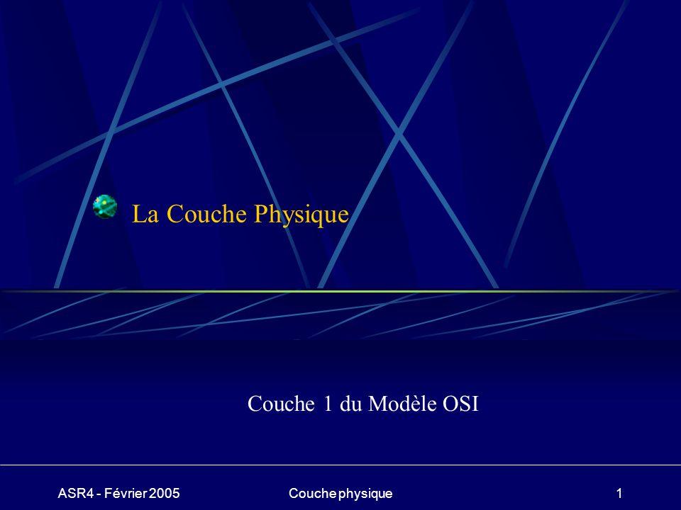 La Couche Physique Couche 1 du Modèle OSI ASR4 - Février 2005