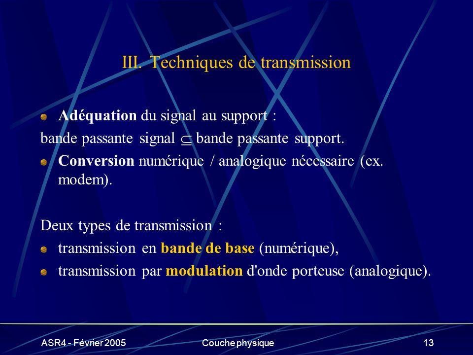 III. Techniques de transmission